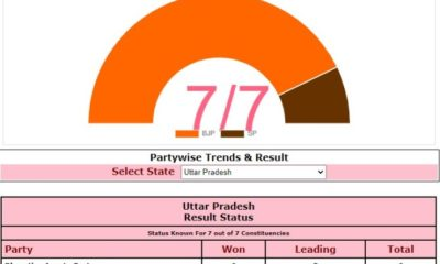 BJP wins all three seats around Hathras in assembly by-elections